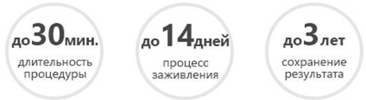 https://www.medial-clinica.ru/upload/services_img/lazernaya-shlifovka-rubcov-2.jpg